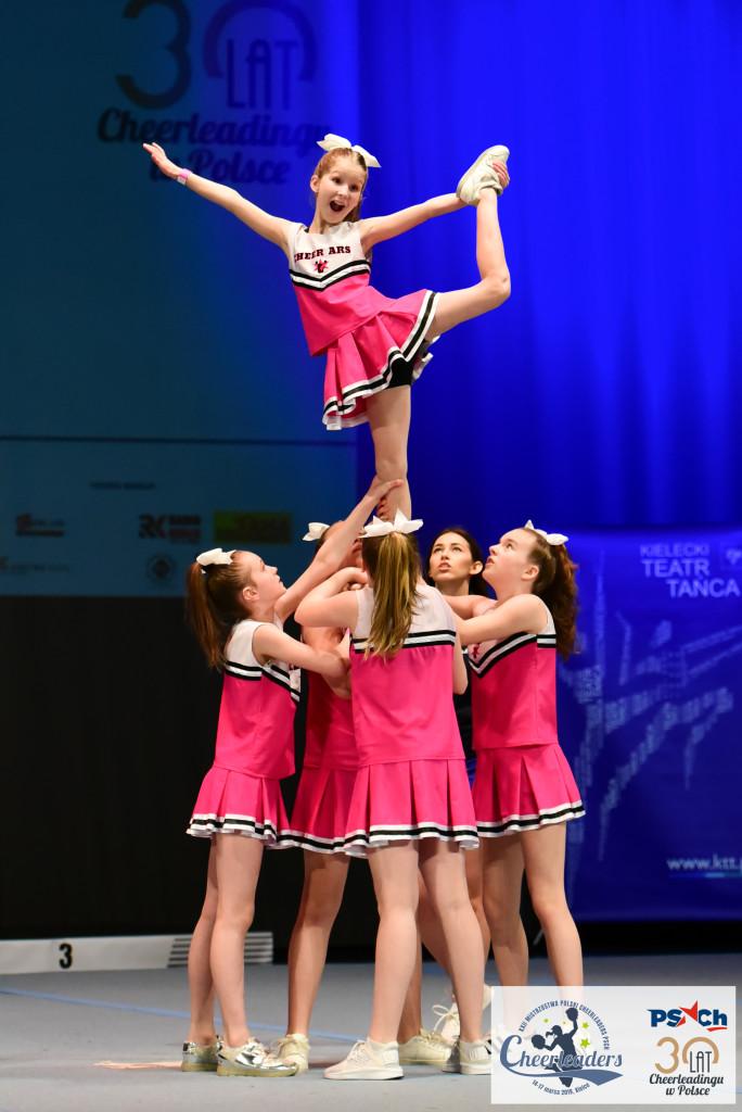 XXI Mistrzostwa Polski Cheerleaders